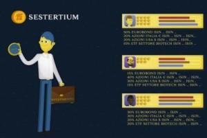 sestertium_investitore_pc